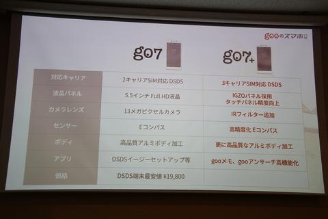 g07+-005
