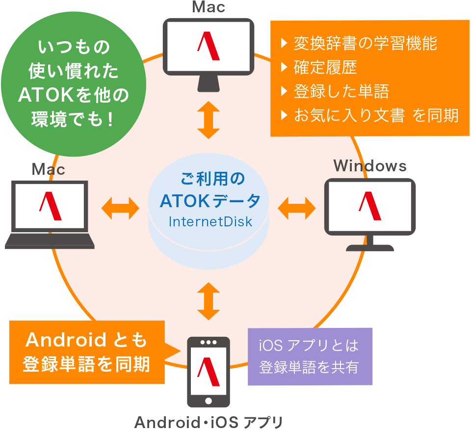 Images of 利用者:Aitok I - JapaneseClass.jp