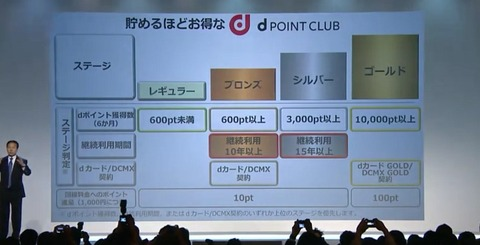 dpoint_17