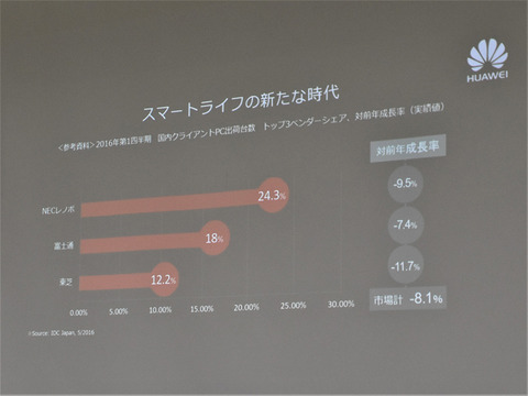 Huawei-osaka-fanmeeting_14