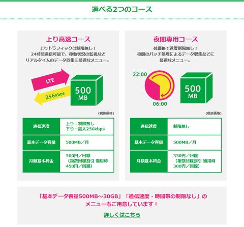 Screenshot-2017-11-24 M2Mアクセス mineo法人