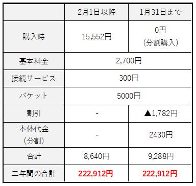 SO02J_ランニングコスト