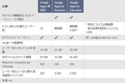 gmail_exchange_002