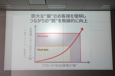 matsukiyo-docomo-007