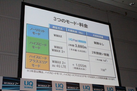 WiMAX2_05