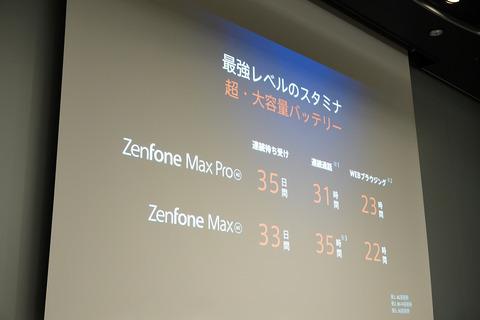 ZenFonemax-m2-003
