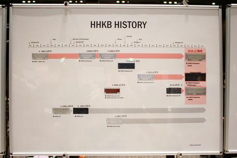 191226_hhkb_types_03_960