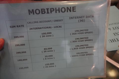 Mobifoneの価格表(SIMカード+パッケージ)