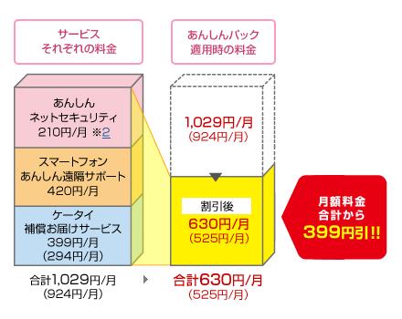 docomo_sp_002