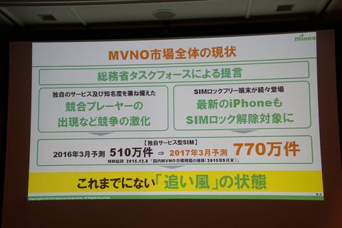 mineo2016-003
