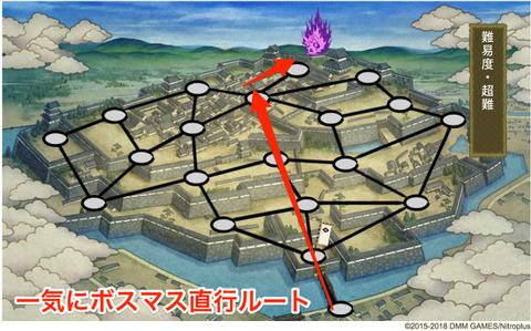 江戸城ルート案