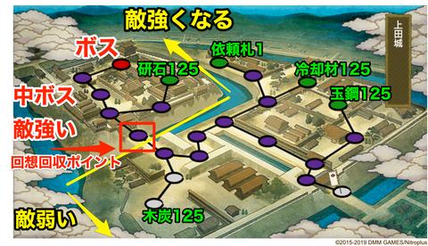8-2上田城マップ