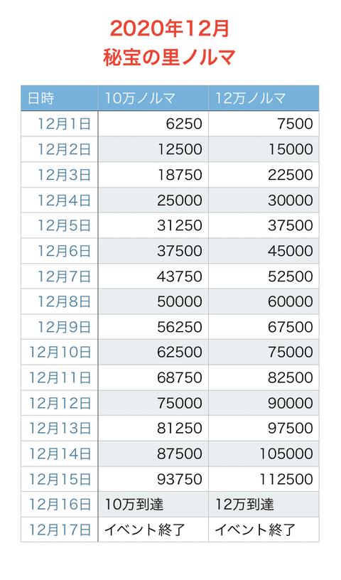 スクリーンショット 2020-12-01 15.55.09