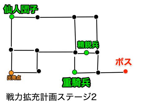 戦力拡充計画ステージ2