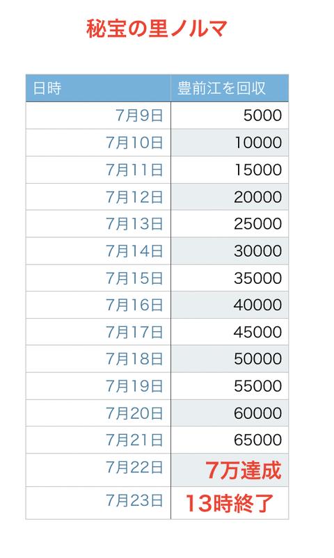 スクリーンショット 2019-07-09 17.06.33