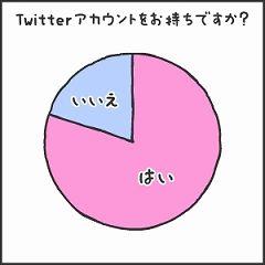 Twitterアカウントの有無