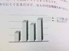 図解表現のルール1