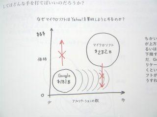 超ビジュアルシンキング2