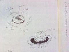 ワイキキのルール01
