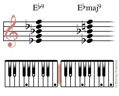 Eflat-maj9_piano-chord