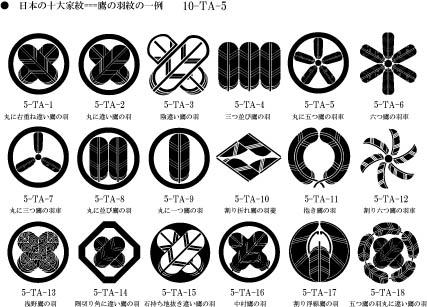 日本の十大家紋ー鷹の羽紋の一例