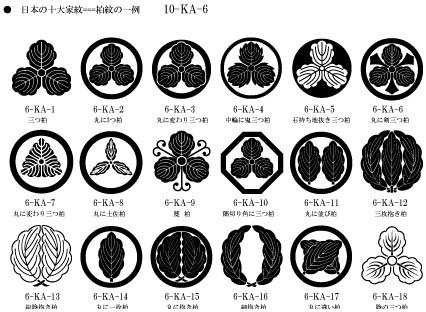 日本の10大家紋ー柏紋の一例