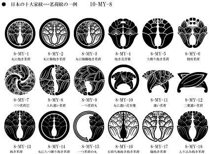 日本の10大家紋ー茗荷紋の一例