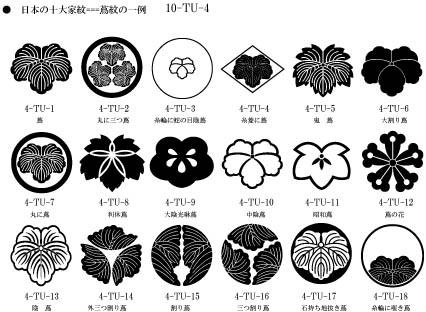 日本の10大家紋ー蔦紋の一例