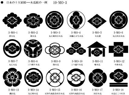 日本の10大家紋ー木瓜紋の一例