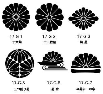 17G菊紋の一例