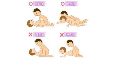 妊娠中 性行為