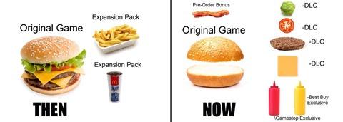 game burger