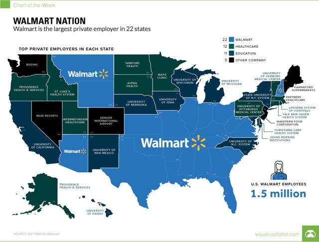 walmart-nation