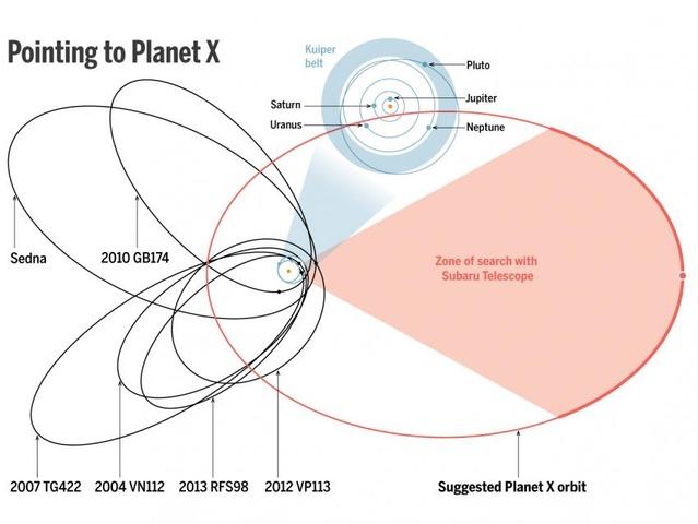 Orbits_1280_PlanetX2