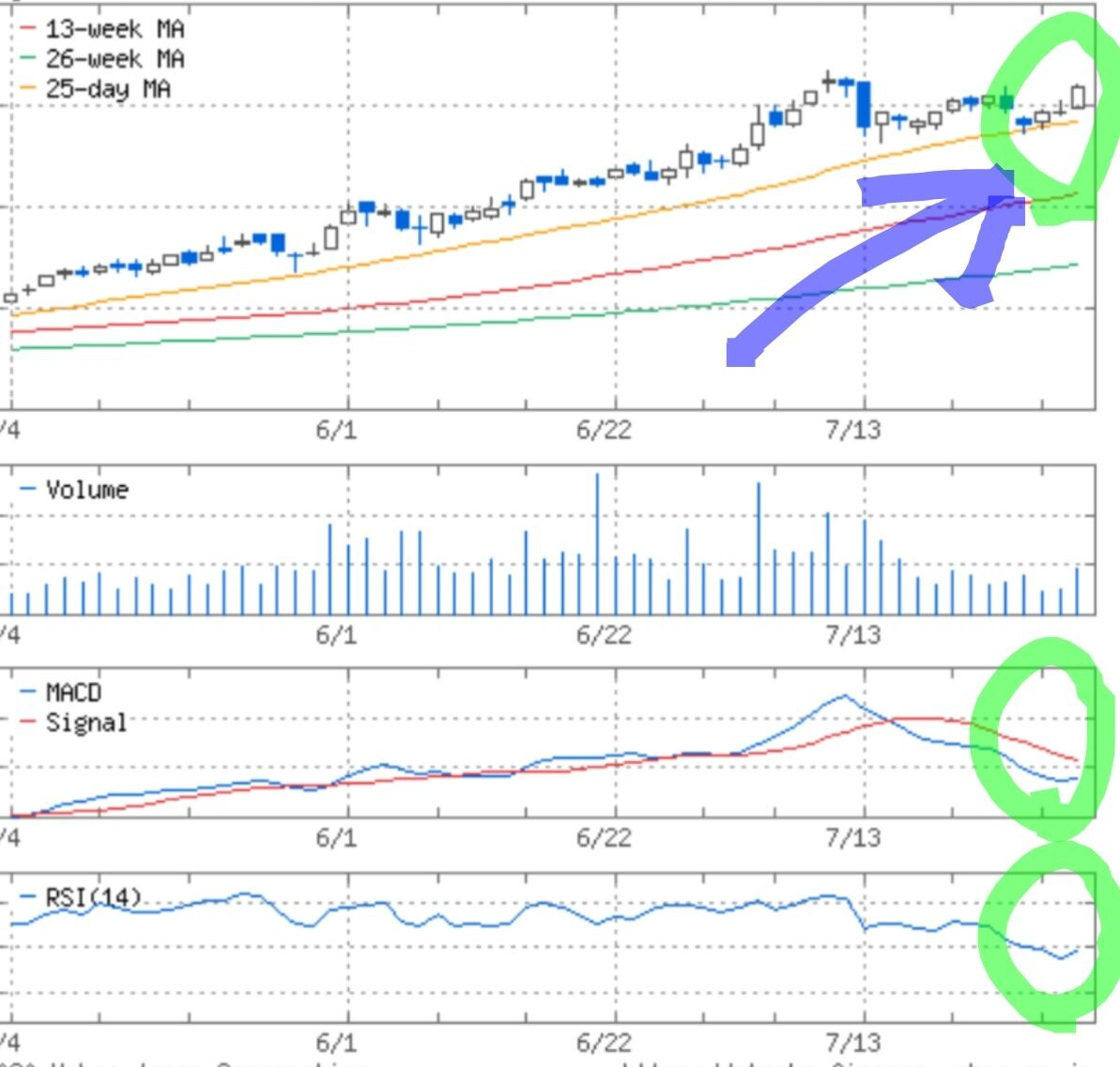 Jtb 株価 チャート