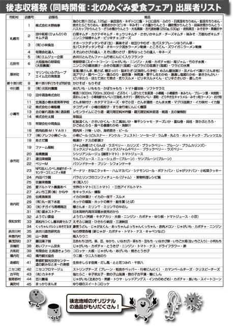 shukaku_list_470