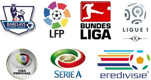 サッカーで一番レベル高いリーグは?