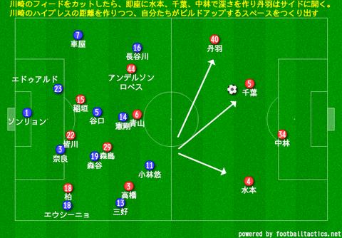 frontale_hiroshima7