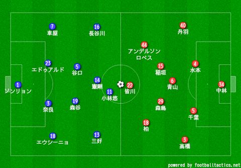 frontale_hiroshima1