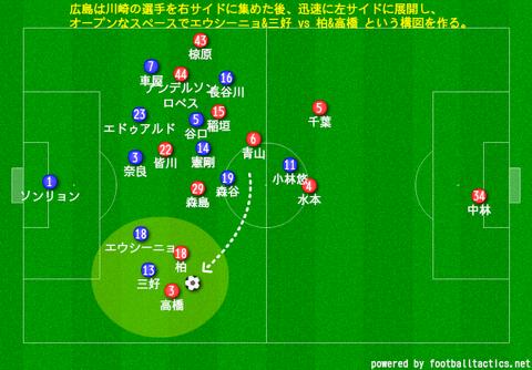 frontale_hiroshima21