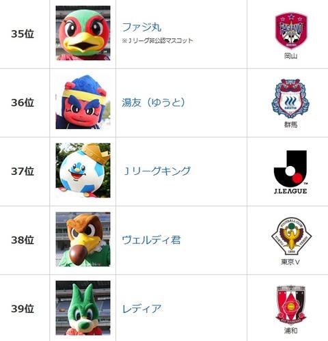 rank35-39