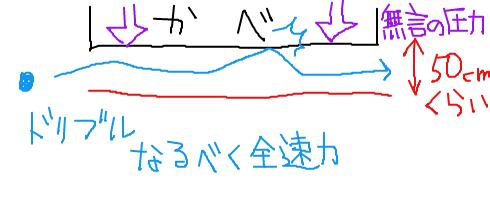 ������3