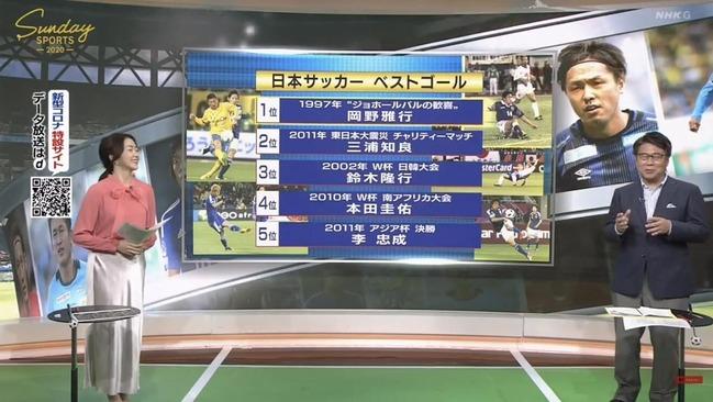 日本サッカーベストゴール
