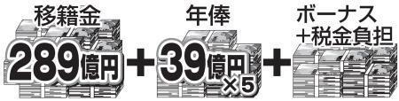 ネイマール獲得にパリSGスカイツリー級650億円