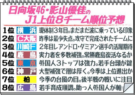 「サッカー大好き」影山優佳(19)がガチ予想!J1優勝は「横浜マリノス」