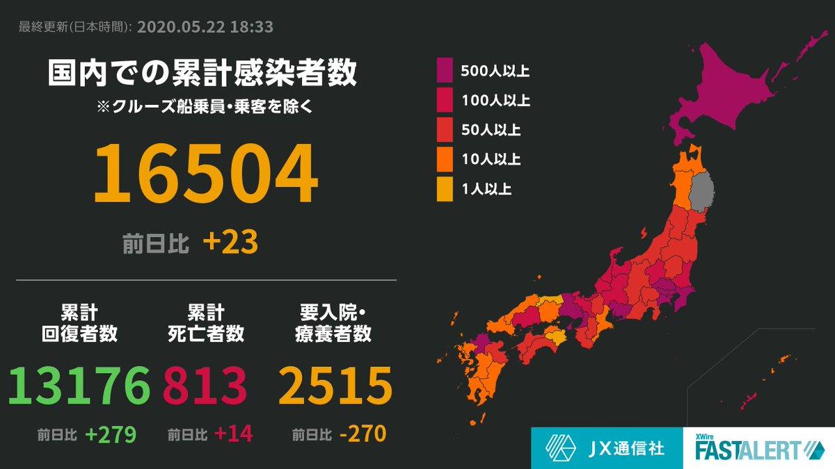 ◆速報◆日本の新たな感染者23人、前週比25人減…神奈川7、北海道5、東京3,愛媛3