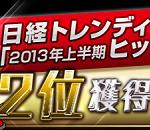 【パズドラ】日経トレンディ2位獲得記念イベント!!ぐんま復活、「ドラりん降臨!」が登場