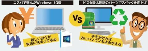 同予算のリサイクル機とWindows 10機をベンチマークで比較