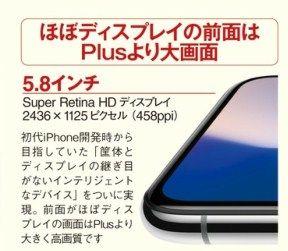 新しいiPhone X