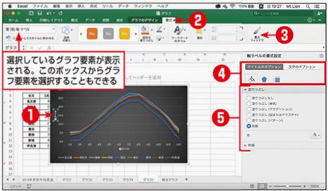 グラフやグラフ要素の書式を設定する(書式設定ウィンドウ)